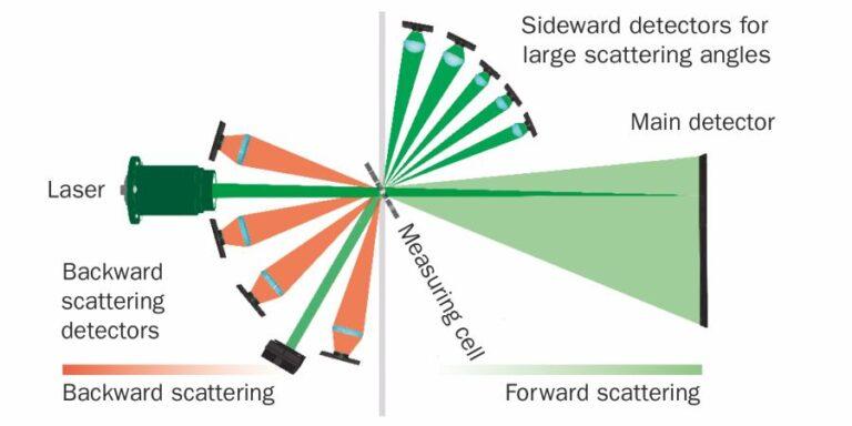 Schéma ANALYSETTE 22 NeXT Nano